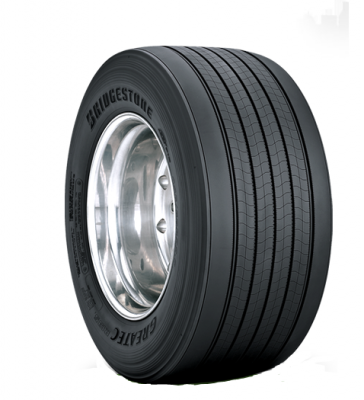Greatec R135 Ecopia Tires